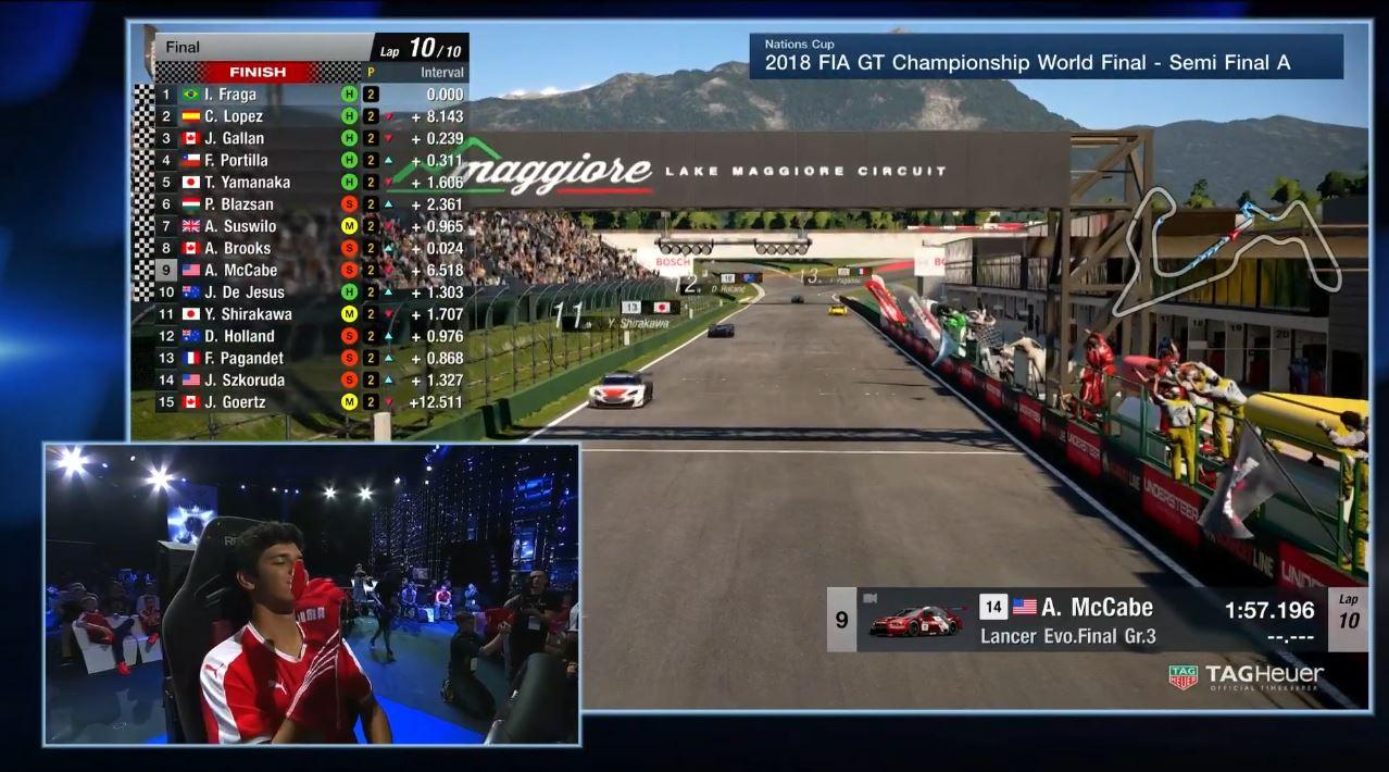 Gran Turismo   Confira o primeiro dia da Final Mundial