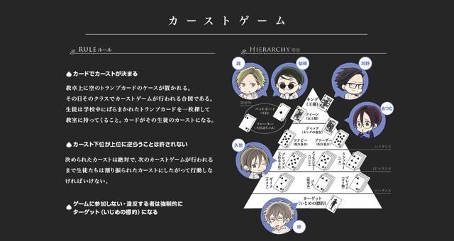 Castle Heaven   Mangá BL vira game para smartphones